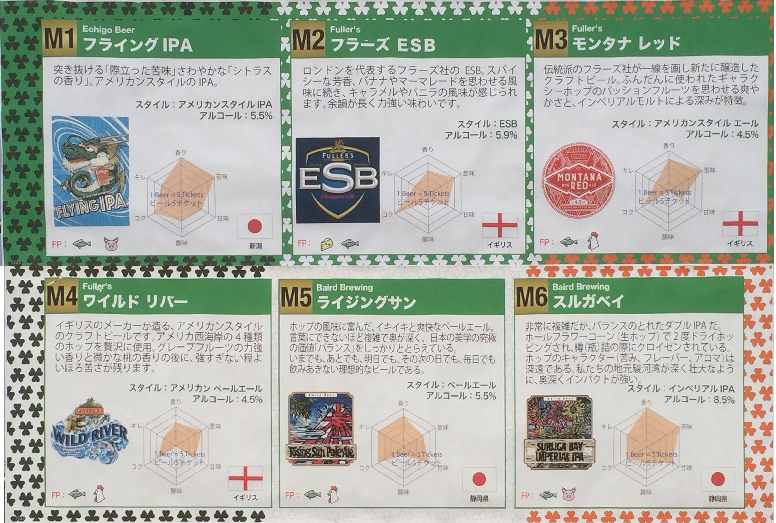 世界のビールM